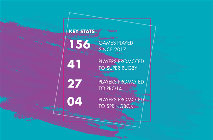 SS Rugby Challenge Stats